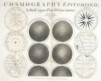 Cosmography Epitomised In Six Copper Plate Delineations ... : S. Dunn / R. Sayer