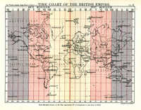 Time Chart Of The British Empire